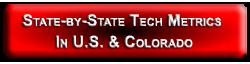state-metrics-button